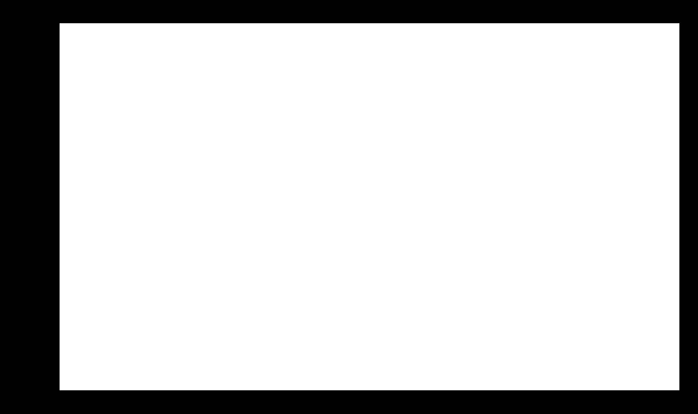ByKragskov